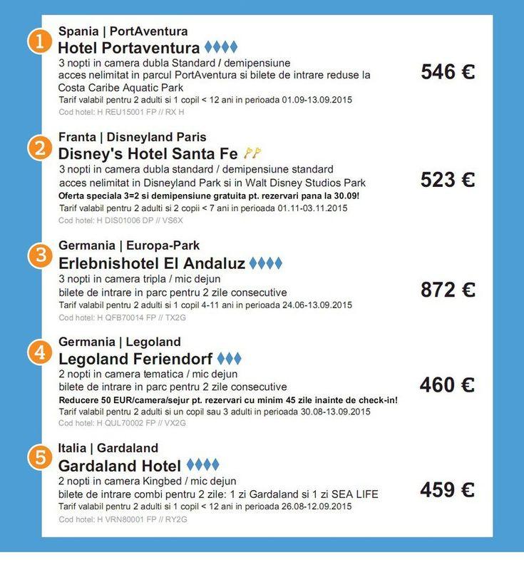 TOP 5 Parcuri de distractii in Europa ACTIV TOURS - Eventuria