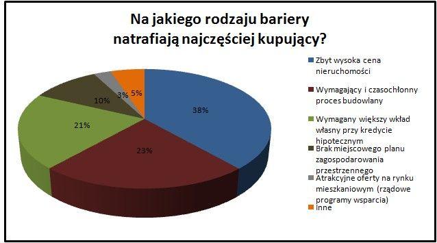 http://artykuly.krn.pl/-Budujemy-wymarzony-dom-Nowe-prawo-a-rzeczywistosc-2_0_2317.html