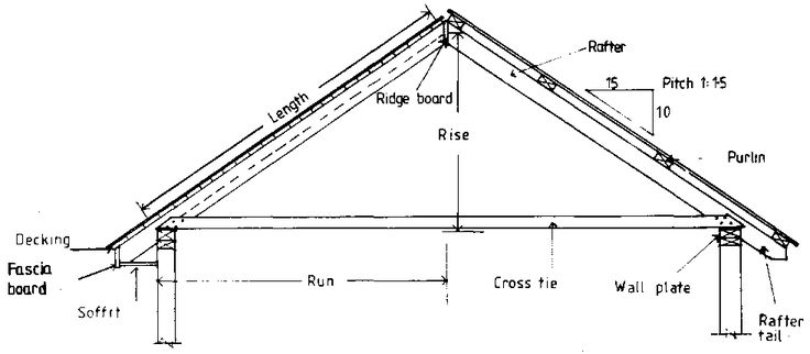 wood structure diagram