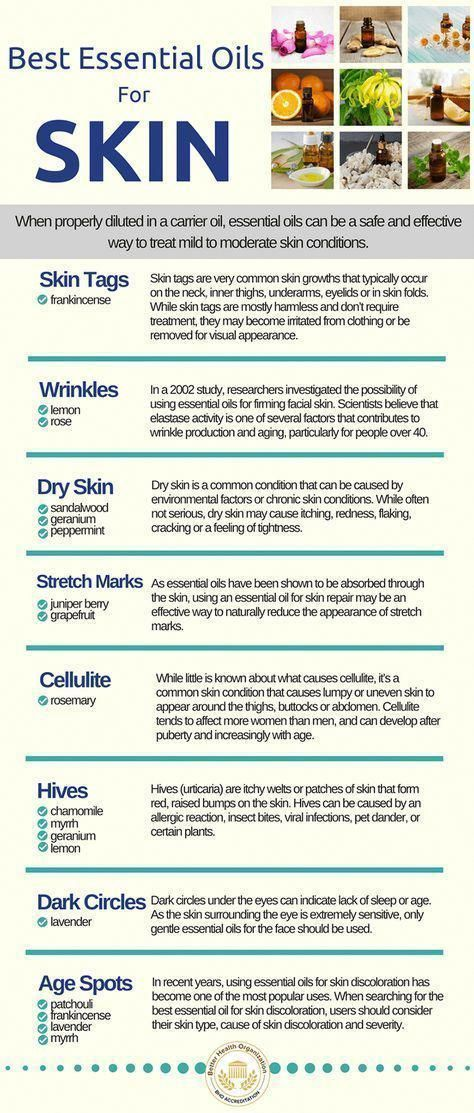 Summary Best Essential Oils For Wrinkles Penis Skin Tag Gepezz