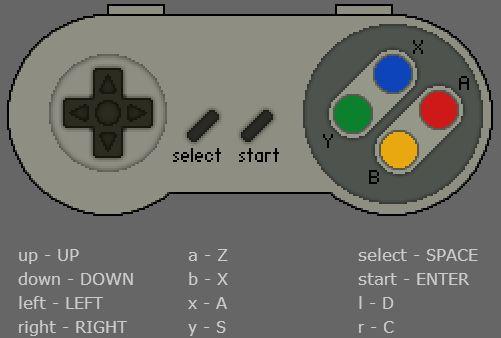 Nintendo Emulator... Play online nes, snes games...