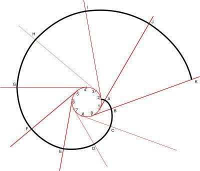 Ditbutec - Espirales