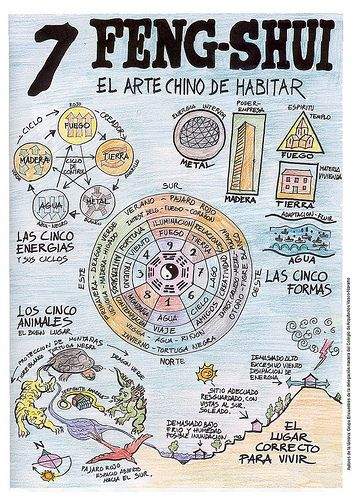 Arquitectura+bioclimática+-+feng-shui+-+el+arte+de+habitar