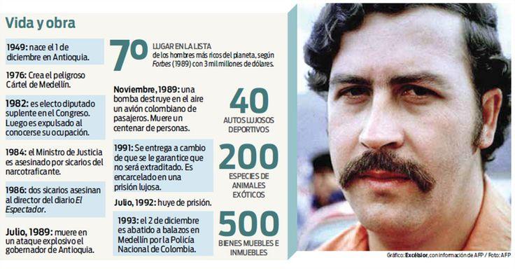 Crimen y dolor, el legado de Pablo Escobar