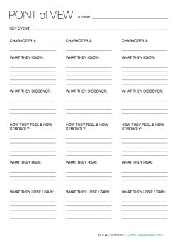 Writing Worksheet – Points of View (PDF) Experimenting with different points of view can be great fun and hugely rewarding, but settling on a POV for a long piece? A little scary. A point of view that doesn't quite fit your story, or one that doesn't ring true with you can really cause you problems and make you want…