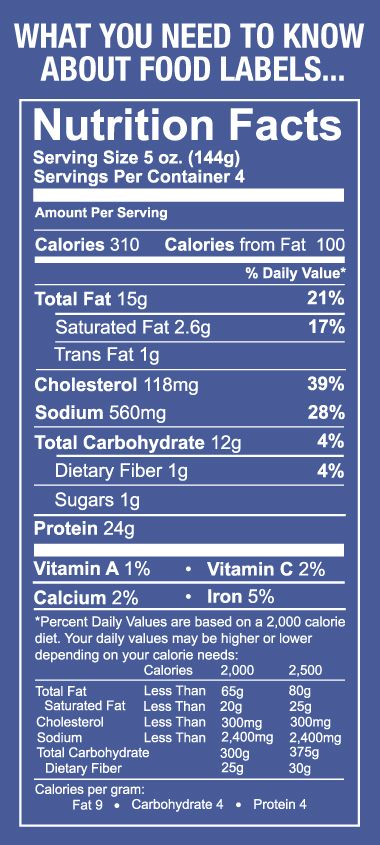 What's on the Label: Secrets to Decoding Nutrition Labels ~ Read a food label and know what everything means.