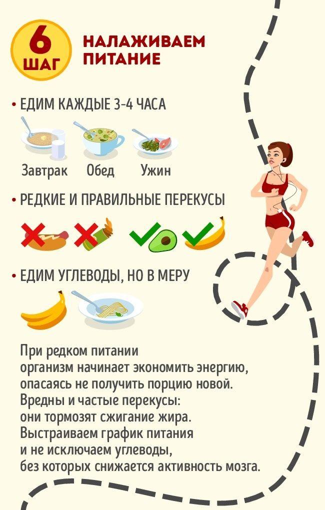 Форум Как Ускорить Метаболизм Для Похудения. Как ускорить метаболизм для похудения? Советы и рекомендации, отзывы