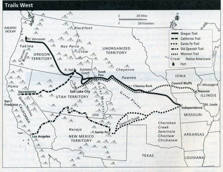 Oregon Trail / California Trail / Sante Fe Trail / Old Spanish Trail / Mormon Trail.