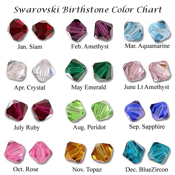 10 Best Birthstone Chart*For Loved Ones Images On