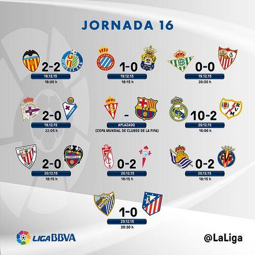 Liga BBVA (Jornada 16): Resultados