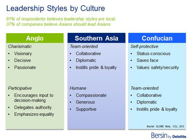 Simply Irresistible - A New Framework for Employee Engagement