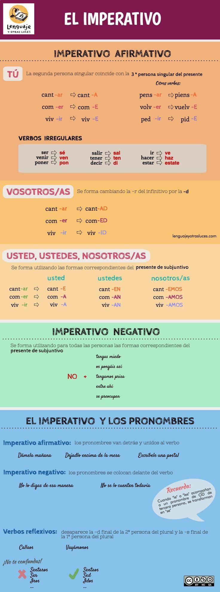 El Imperativo en español. Usos y formas. Infografía ELEhttps://lenguajeyotrasluces.com/2017/01/20/imperativo-en-espanol-usos-forma/