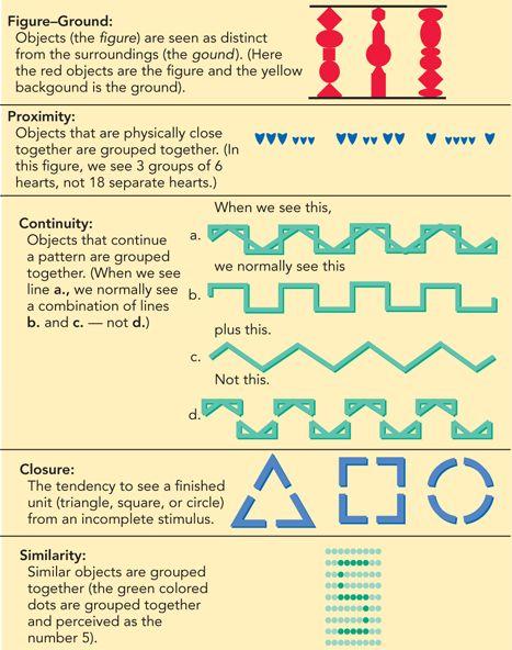 Principles Of Organization Art : Best gestalt theory images on pinterest pencil art