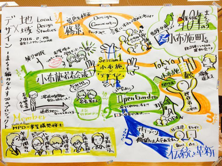地域×デザイン -まちを編みなおす20のプロジェクト-ミッドタウンのデザインHUBで開催された地域での町おこし事例を集めた展示会にて、事業構想大学院大学の中嶋先生を始めとして会場に集まったお客さんたちの対話をグラフィックレコーディングしました。テーマは「地域 ×…