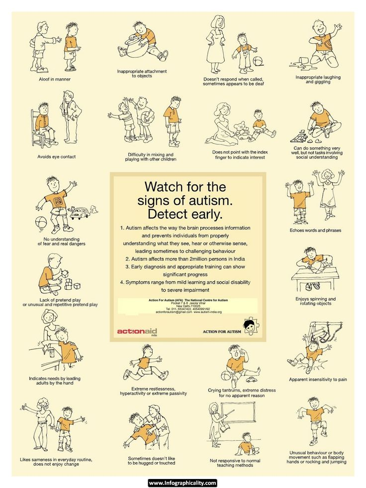 Signs of Autism Infographic - detect early! Learn more from the resource center at www.aikoandegor.com