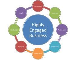Web design Perth - Understanding business models and niche markets and why its important to determine your ultimate goal.