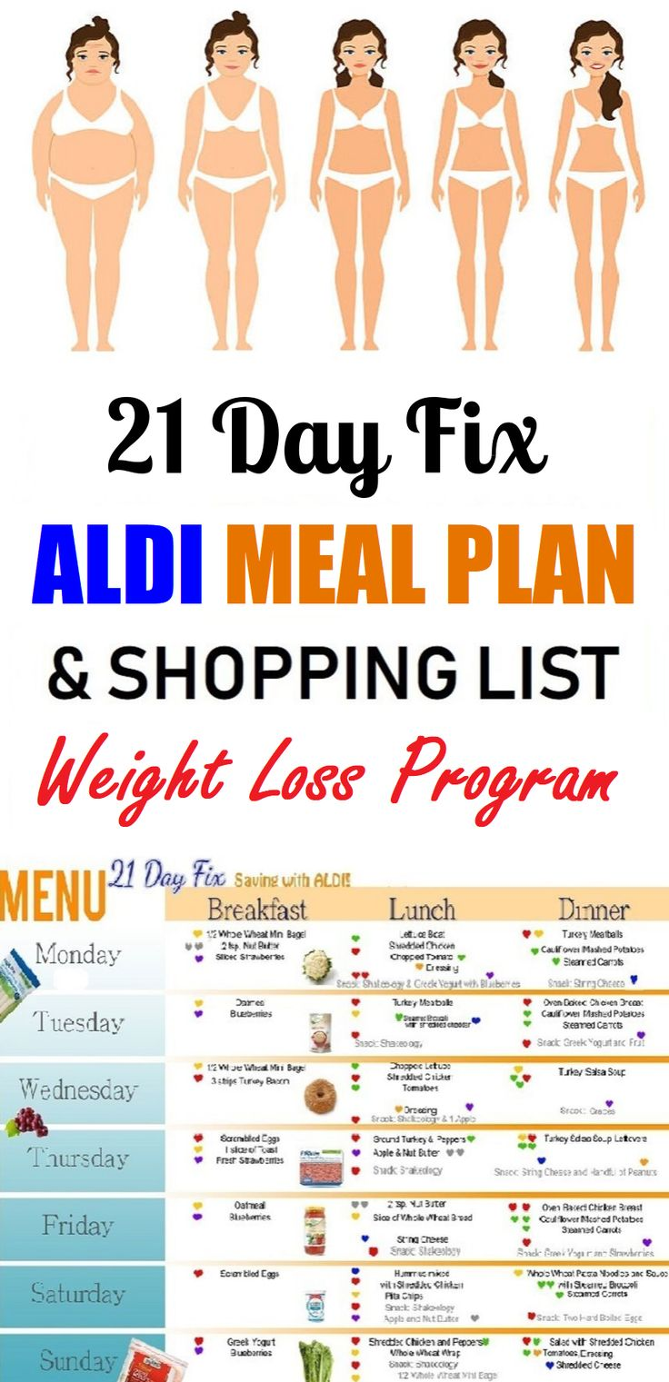 21 Day Fix ALDI Meal Plan and Shopping List in 2020 Aldi