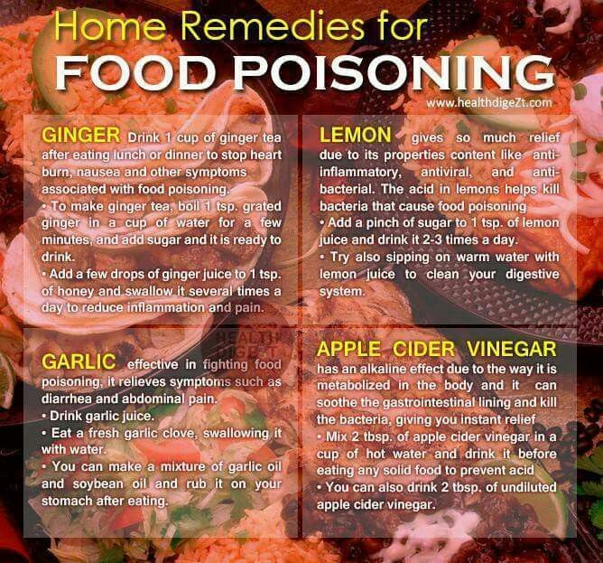 Remedies for food poisoning