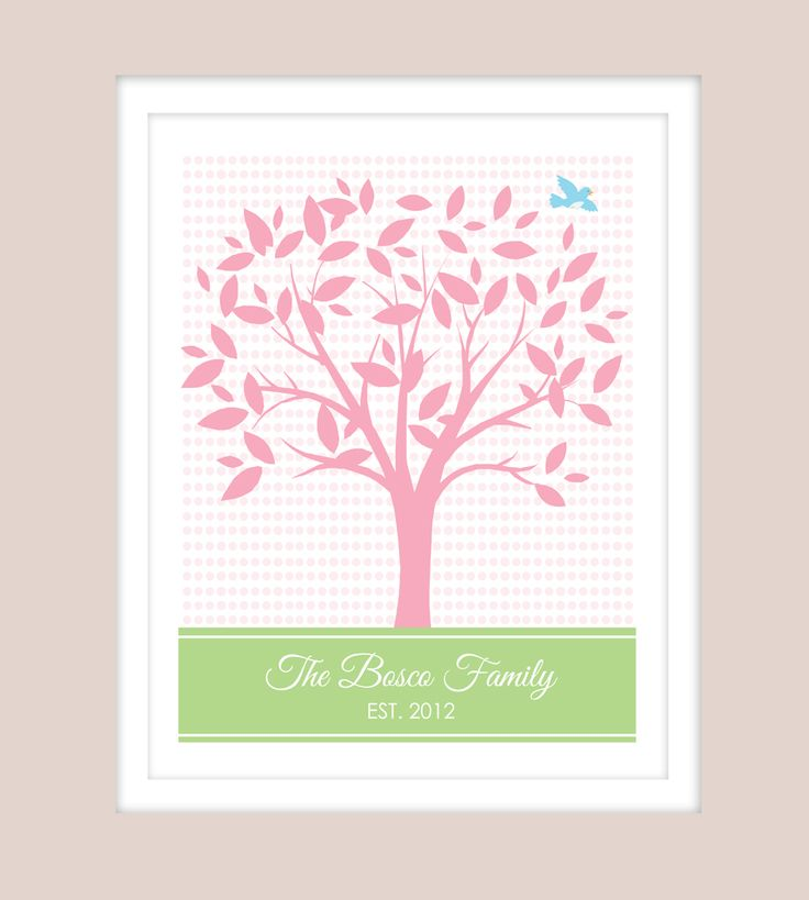 Etsy Family Wall Decor : Family tree wall decor kiddos one day ideas