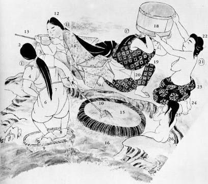 絵巻物による日本常民生活絵引 - Google 検索