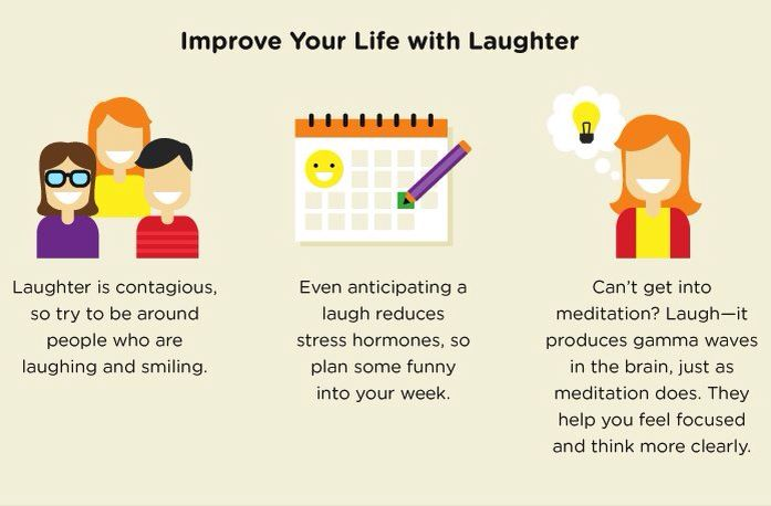 How does #laughter improve your life? #WorldHealthDay