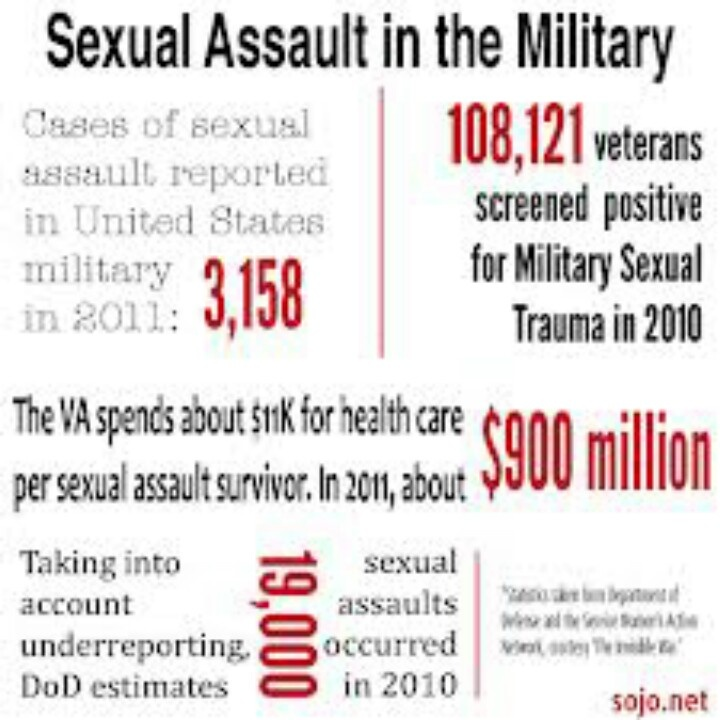 Sexual harassment in the military essay