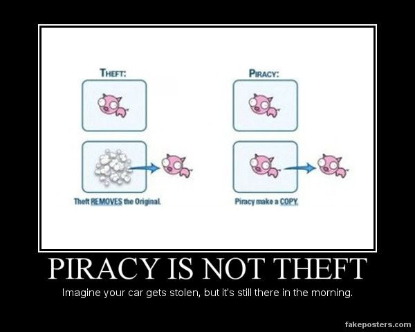 Piracy Is a Form of Theft, and Copyright Infringement Is Neither