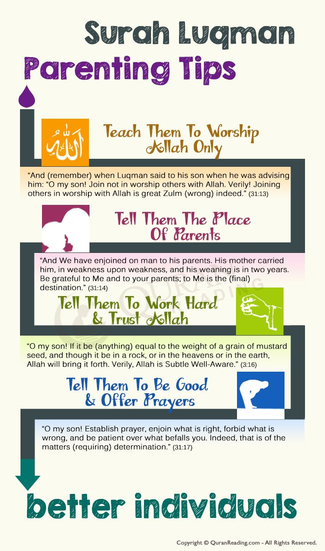 Parenting Tips from Surah Luqman