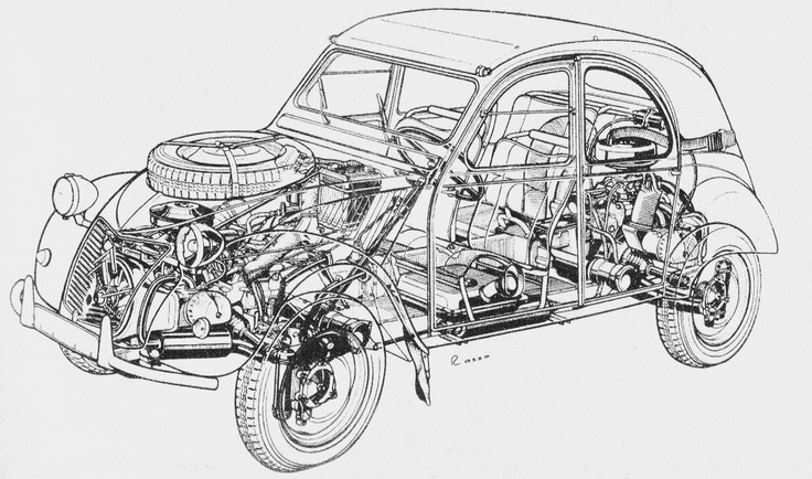 1000  images about 2cv on pinterest