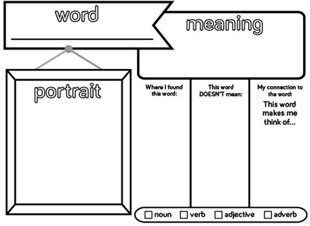 Tools for Vocabulary Instruction: A Teacher Resource Pack // a graphic organizer, perfect for interactive vocabulary notebooks
