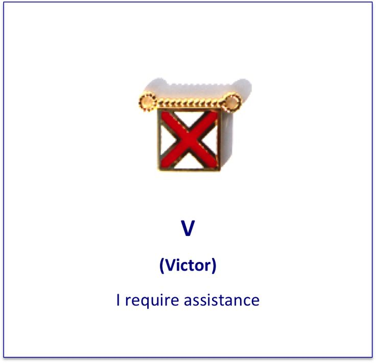 V (Victor) signal flag charm