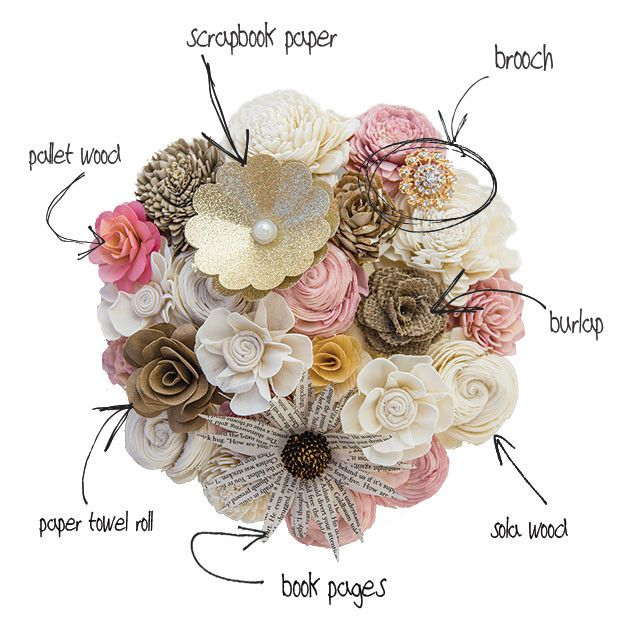 Eco Flower Offers Bouquets For Any Occasion Flowers That Last Forever Shop Wood FlowersCheap FlowersWedding