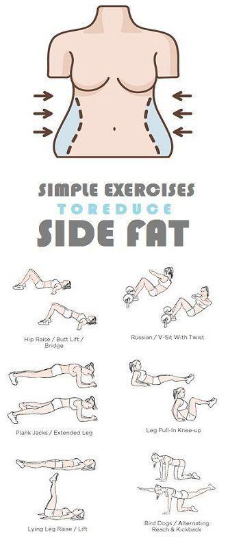 ROBOLIKES — fitnessforevertips: Toned belly & thighs