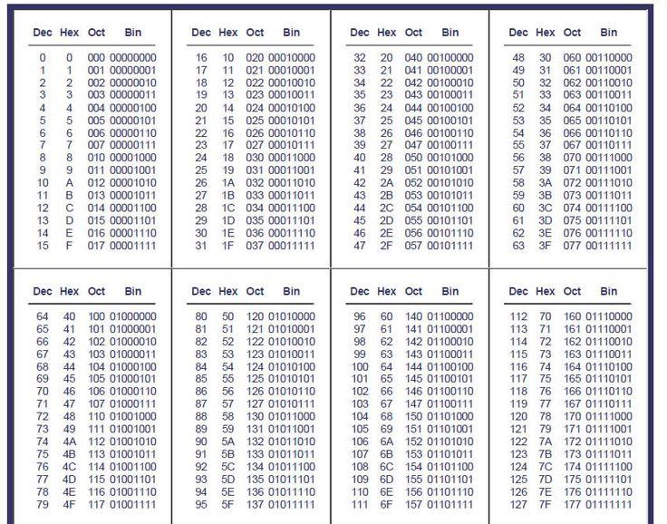 Ascii forex data