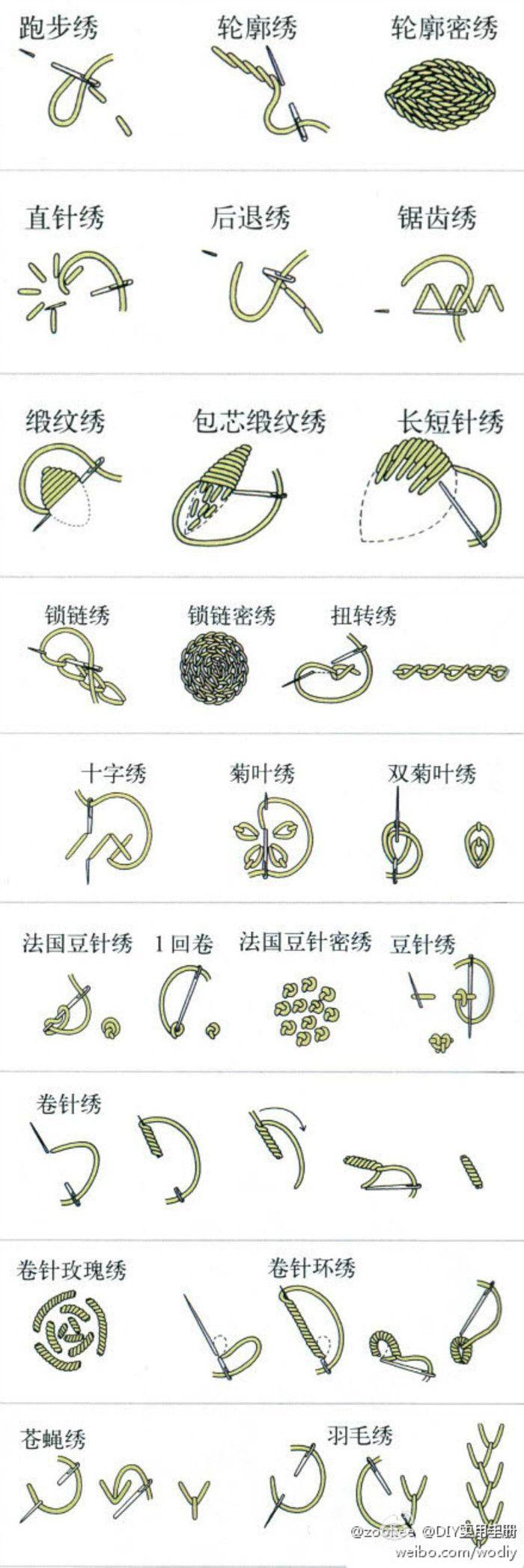 各种刺绣绣法