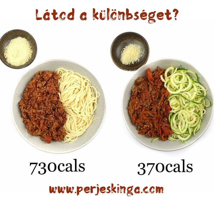 Látod a különbséget? || #spagetti #cukkinispagetti #sajt #bolognai || www.perjeskinga.com