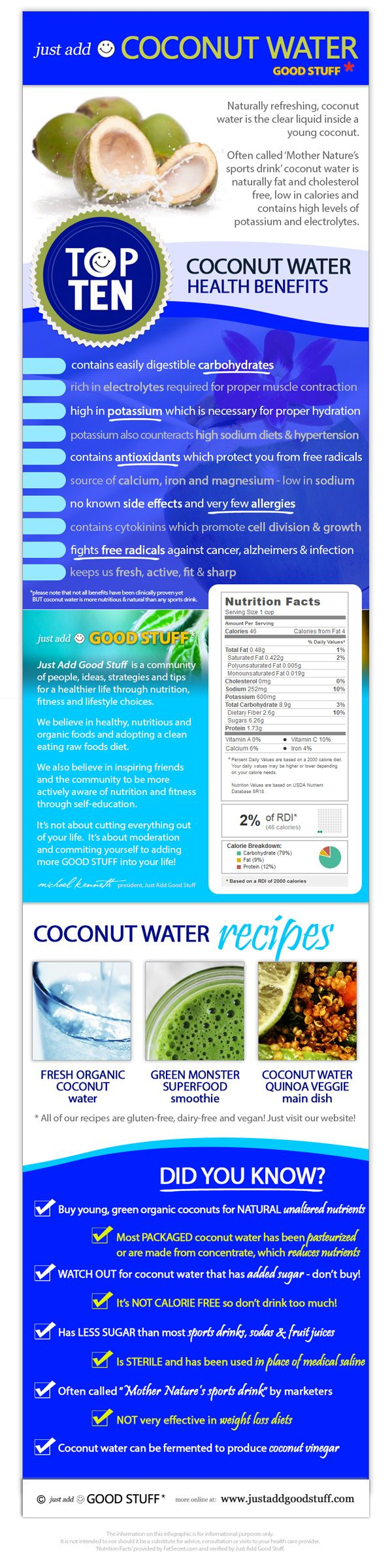 """Coconut Water infographic > everything you need to know about coconut water including health benefits, nutritional data, interesting facts and recipes 