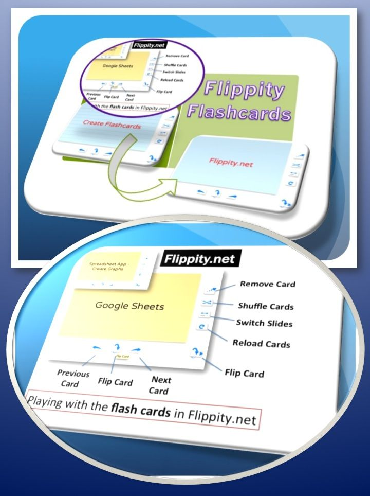 •Flippity.net offers teachers the ability to create online flash cards using information generated in a Google Spreadsheet.  Activity: Have your students create their own flashcards and then test one another about course information!