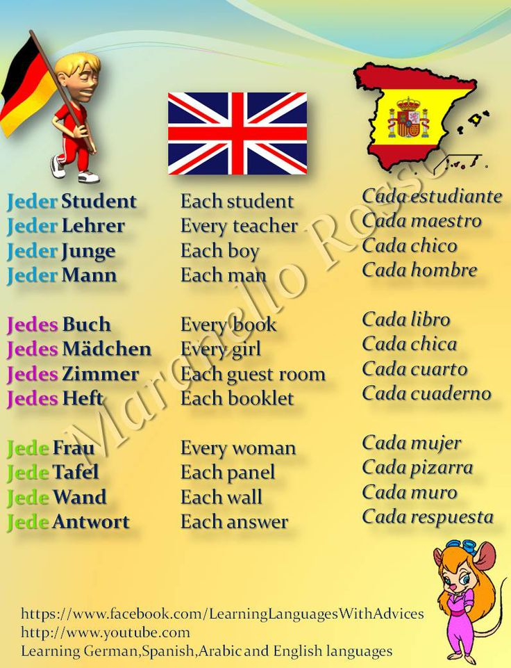 German, English, Spanish