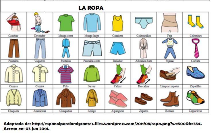 las ropas Roupa em espanhol, Pictogramas, Espanhol