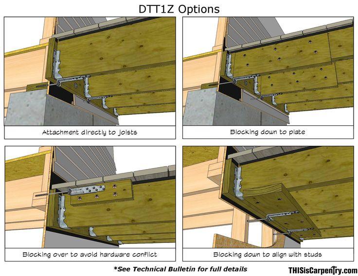 Captivating Decks, Construction, Building, Terraces, Terrace