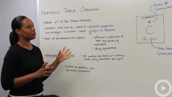 Overview of the Period Table #science #study #videolessons