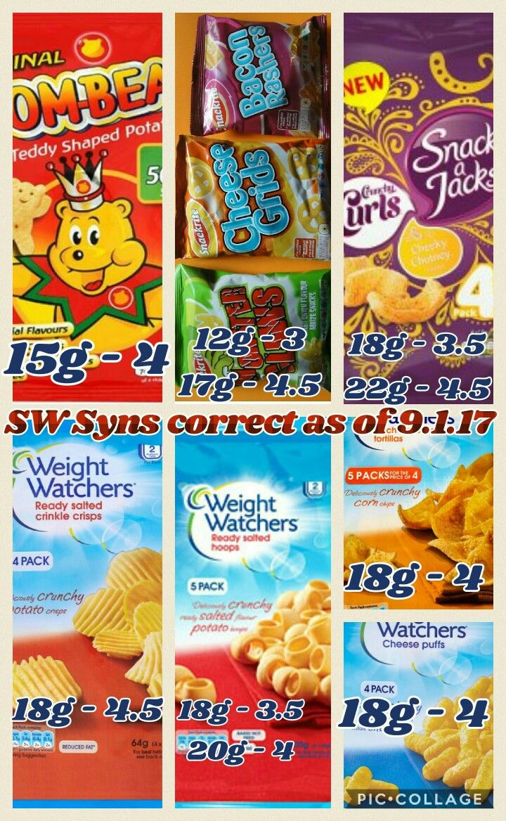 1000 Ideas About Slimming World App On Pinterest