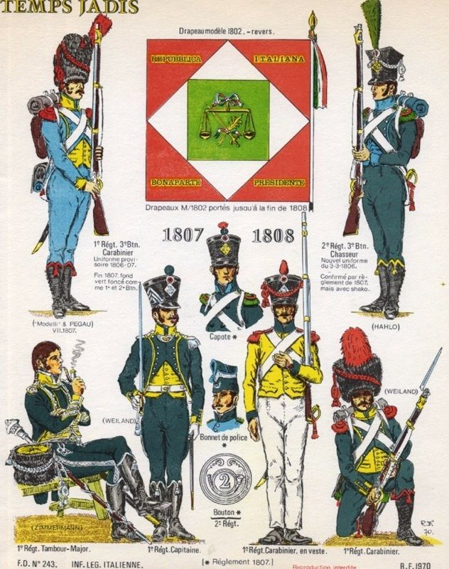 Italy Infantry Legere 1807-1808
