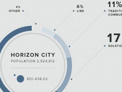 Prometheus - Weyland Industries Infographic  by Nick Jones