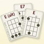 Struggling with the E ukulele chord? Look now further and read this guide on how to master it. (free ukulele guide)