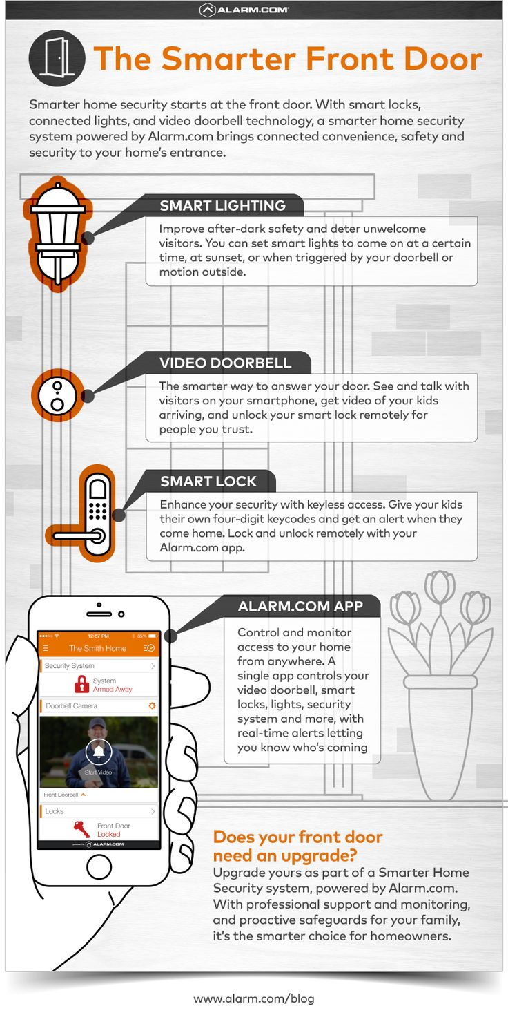 10 best Applications with ASI images on Pinterest | Alarm monitoring ...