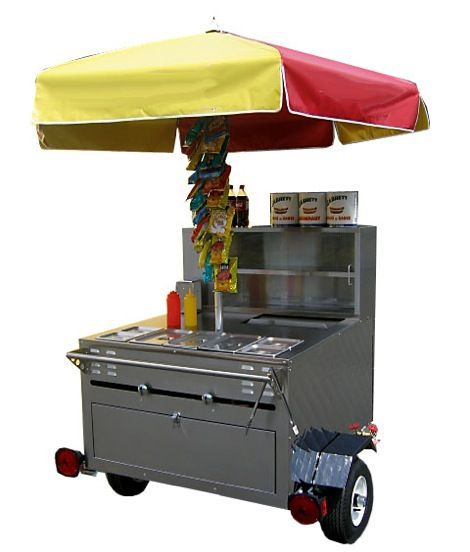 Hot Dogs - I just want one of these.