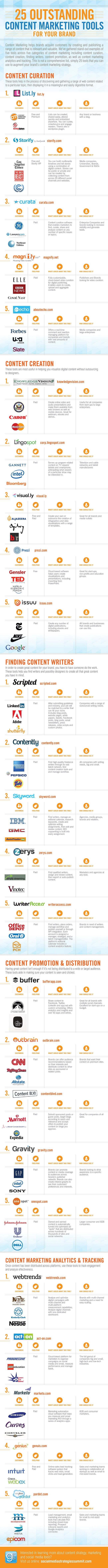 25 Content Marketing Tools to Push your Branding Efforts Further! www.socialmediamamma.com Infographic