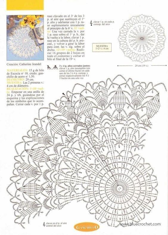 81 best crochê images on Pinterest | Crochet doilies, Rugs and Binder